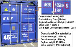 Ký mã Hiệu Container