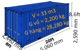 Kích thước container